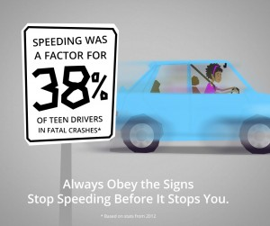 Speeding: One of the 5 topics
